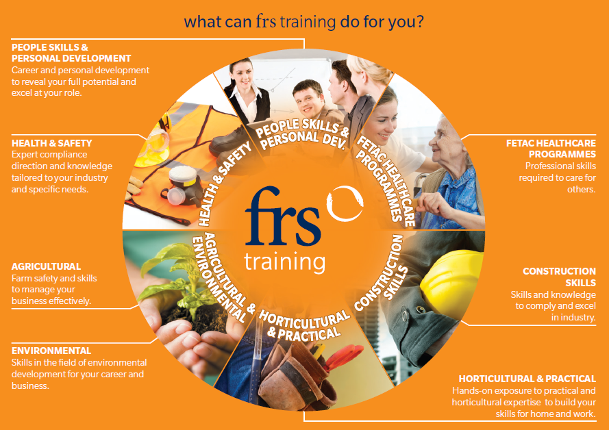 what can FRS Training do for you all services image