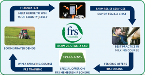ploughing ad image 2015